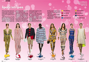 Spots and stripes in fashion